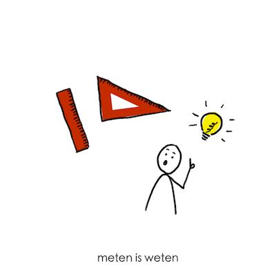 meten-is-weten