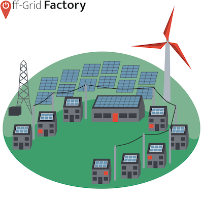 Minigrid-smartgrid-klein